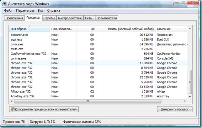 Процессы браузера Chrome